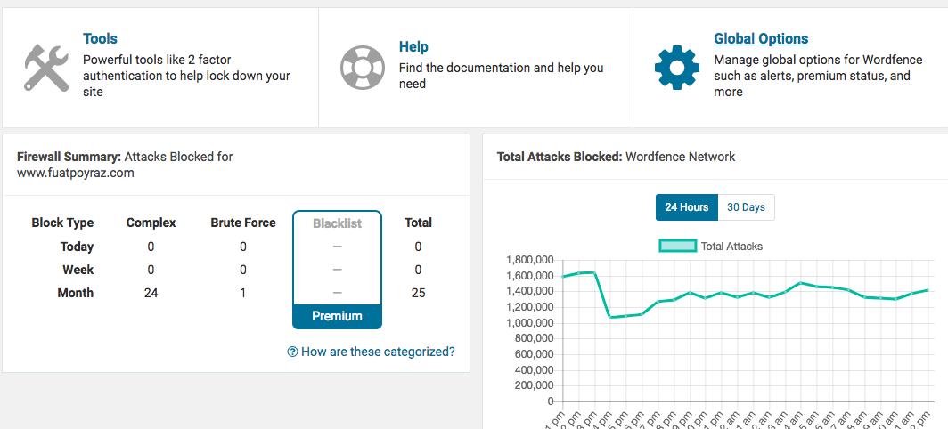 Wordpress Worddefence Security Dashboard ekrani